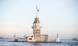 Эмиграция в Турцию, какой вид на жительство оформить